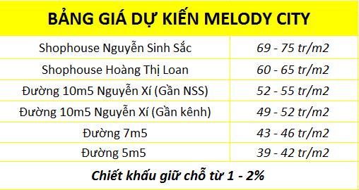 Giá-Dự-Kiến-Dự-Án- Melody-City