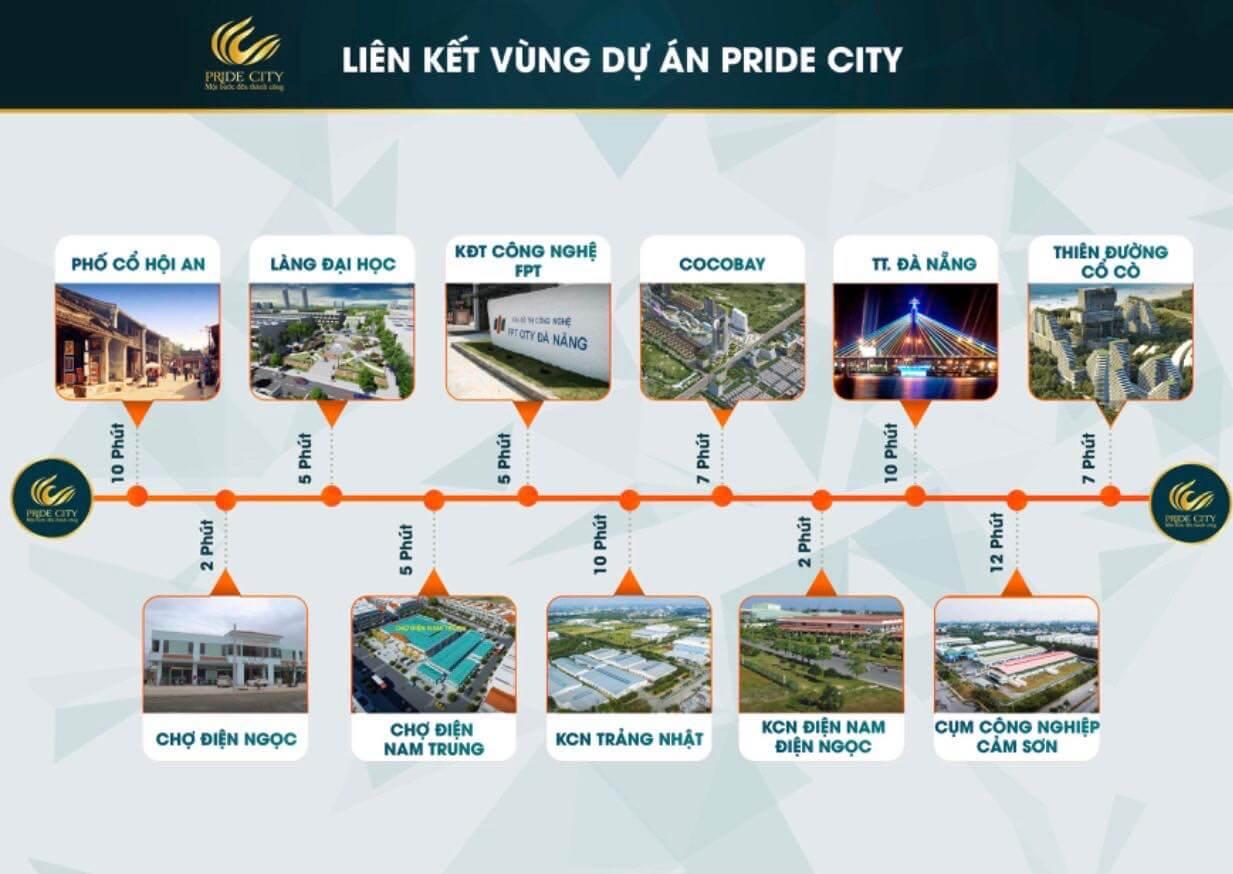 Liên kết vùng pride city