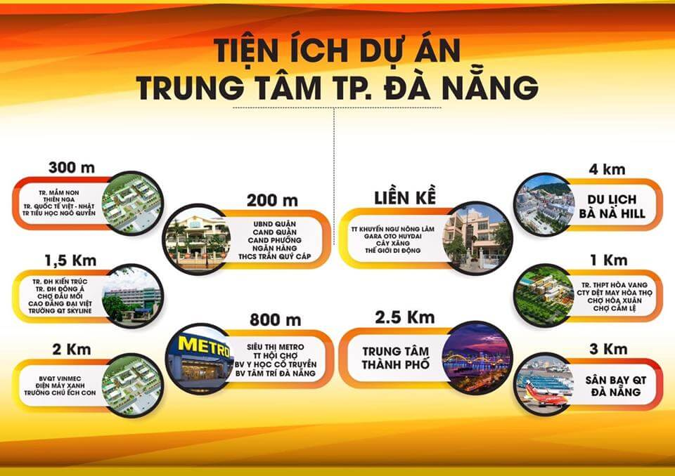tiện ích dự án New Center Đà Nẵng